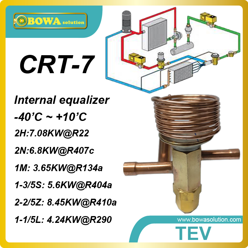 CRT-7 R407c  2TR cooling capacity thermal expansion valve with solder connection designed for heat pump applications.<br><br>Aliexpress