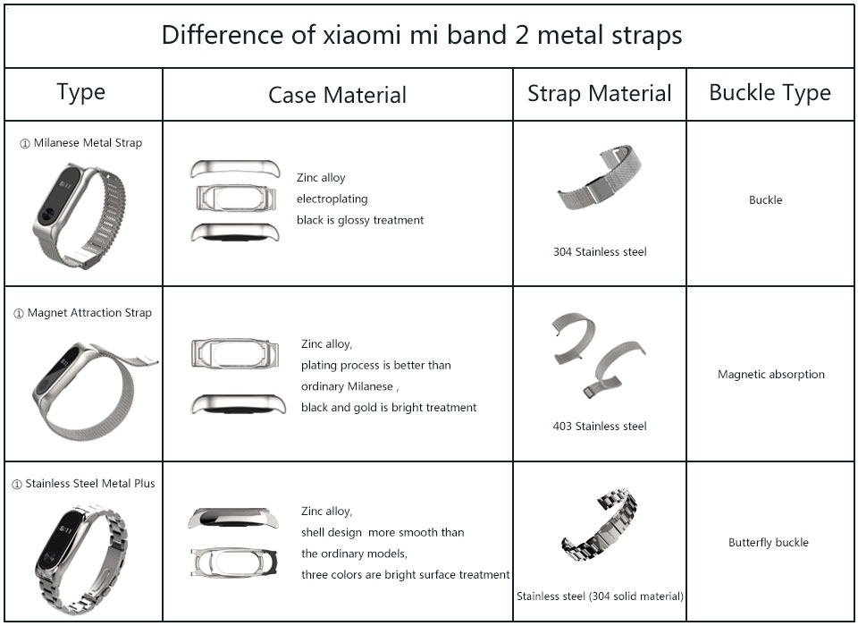 Original Stainless Steel Metal Plus Fitbit Free tool Xiaomi miband 2 Smart Bracelet Replacement Fitness Tracker mi Accessories 2