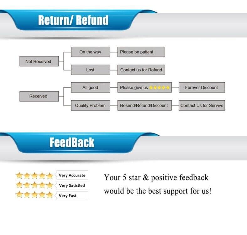 Return+Feedback