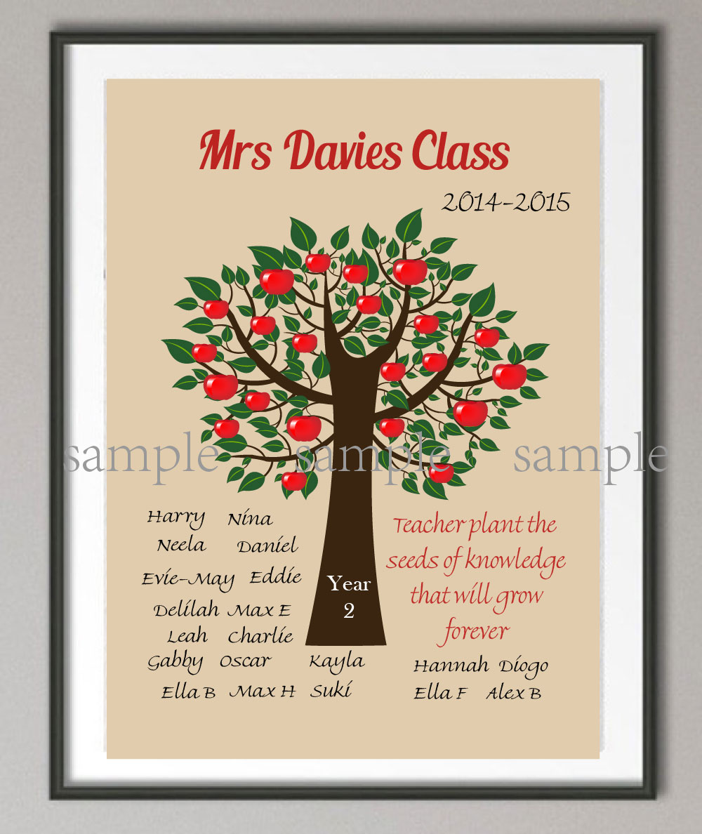 Online Buy Wholesale teachers poster from China teachers poster ...