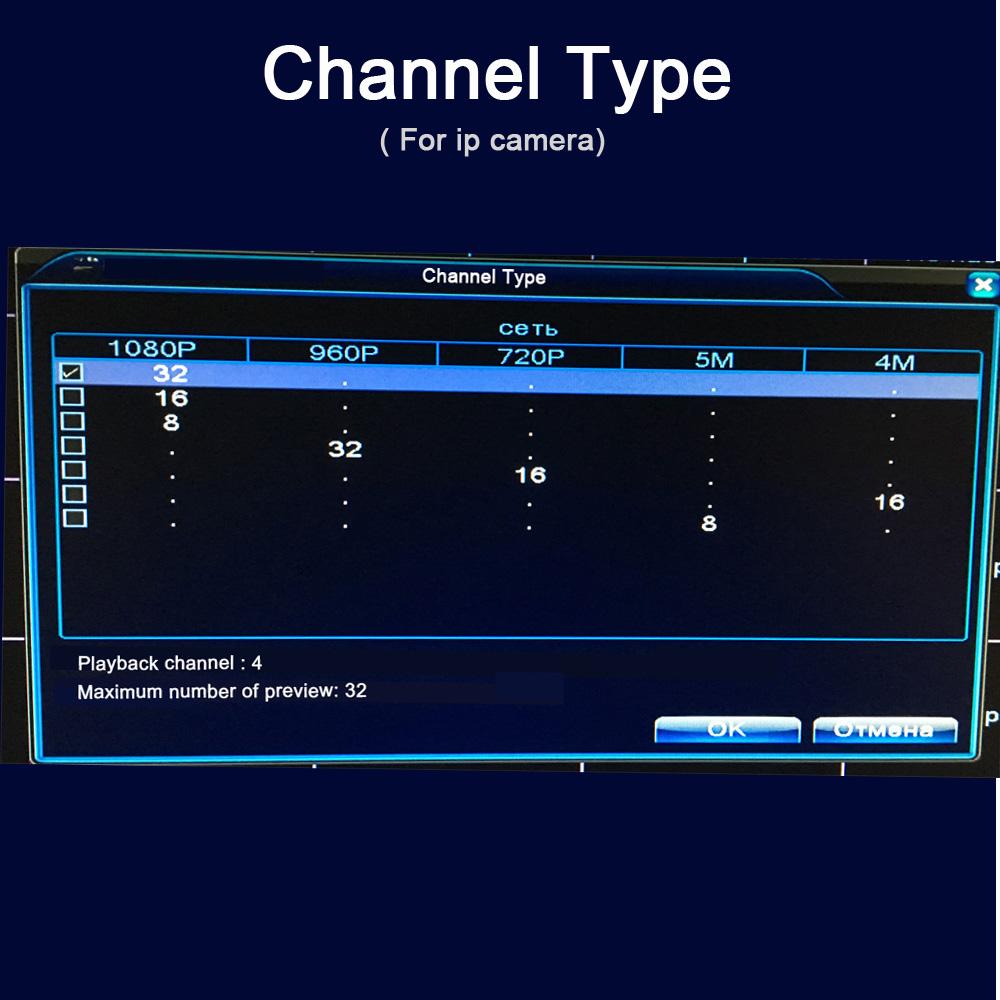channel type