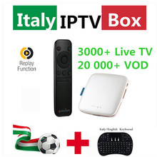 Super Italy IPTV MIGO MINI Smart Streaming Europe UK Germany IPTV Box 3000+LiveTV 20,000+VOD Hotclub Adult Channel OTT Set Top B