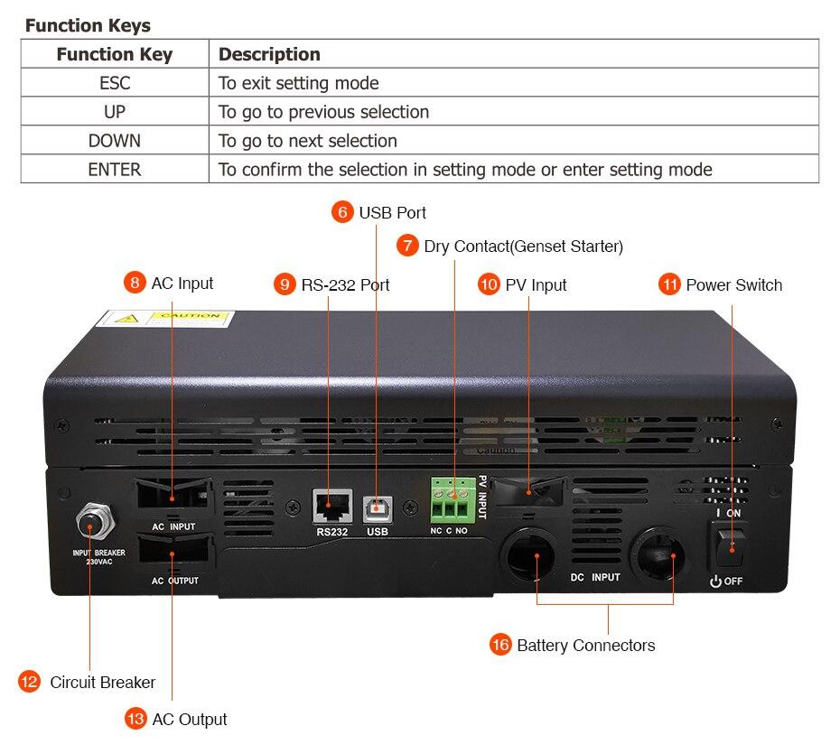EASUN POWER Hybrid Solar inverter 3000W 48V 220V High PV Input 450Vdc MPPT Solar Charger 60A Power Inverter Grid Tied Inverter06