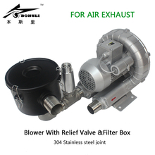 750w single phase 220v side channel blower vortex blower ring blower for air exhaust suction(China)