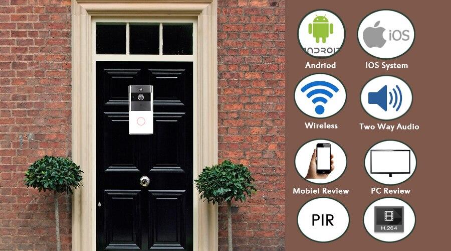 CTVMAN Wireless Video Door Phone Doorbell Camera Battery Doorphone Video Intercom System Wifi Doorbells with PIR & SD Card23