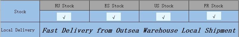 RU stock