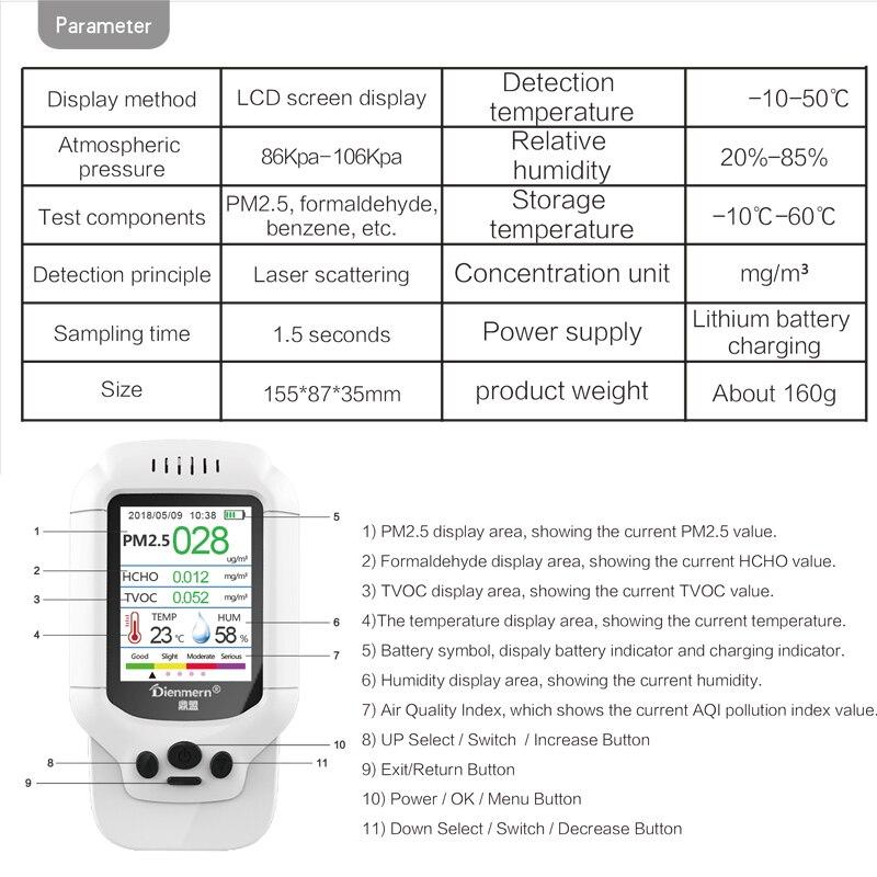 gas detector (10)