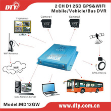 DTY MD12HDG GPS + 2 cameras  mini sd card car cctv dvr system 720p ahd dvr h 264 Vehicle dvr support 2 cameras