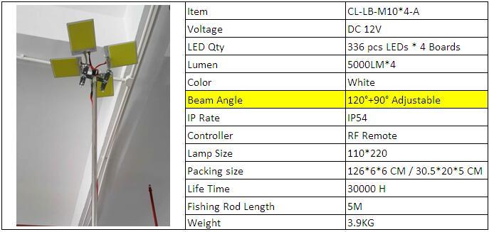 angle adjustable LED camping lights m10x4 0