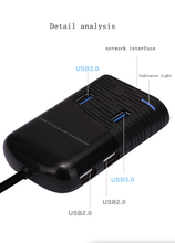 USB Ethernet Adapter 4 Port USB 3.0 2.0 HUB 10/100/1000 Mbps Usb to RJ45 Gigabit Network Card LAN Adapter Usb Ethernet