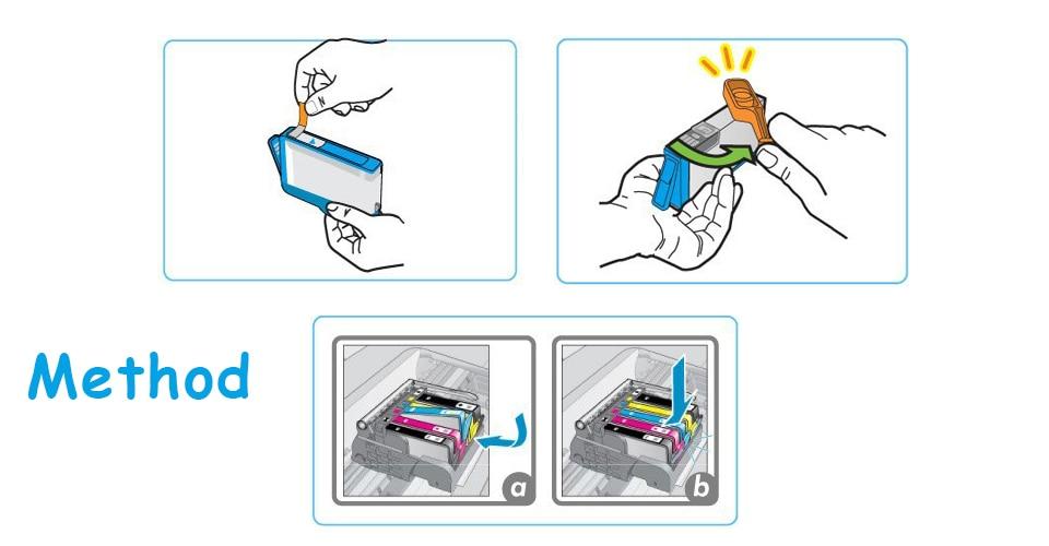 Small ink cartridge method
