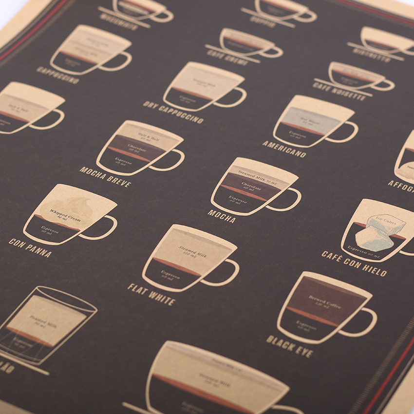 HTB1q46zNpXXXXcXXVXXq6xXFXXXo - TIE LER Italy Coffee Espresso Matching Diagram Paper Poster For Kitchen