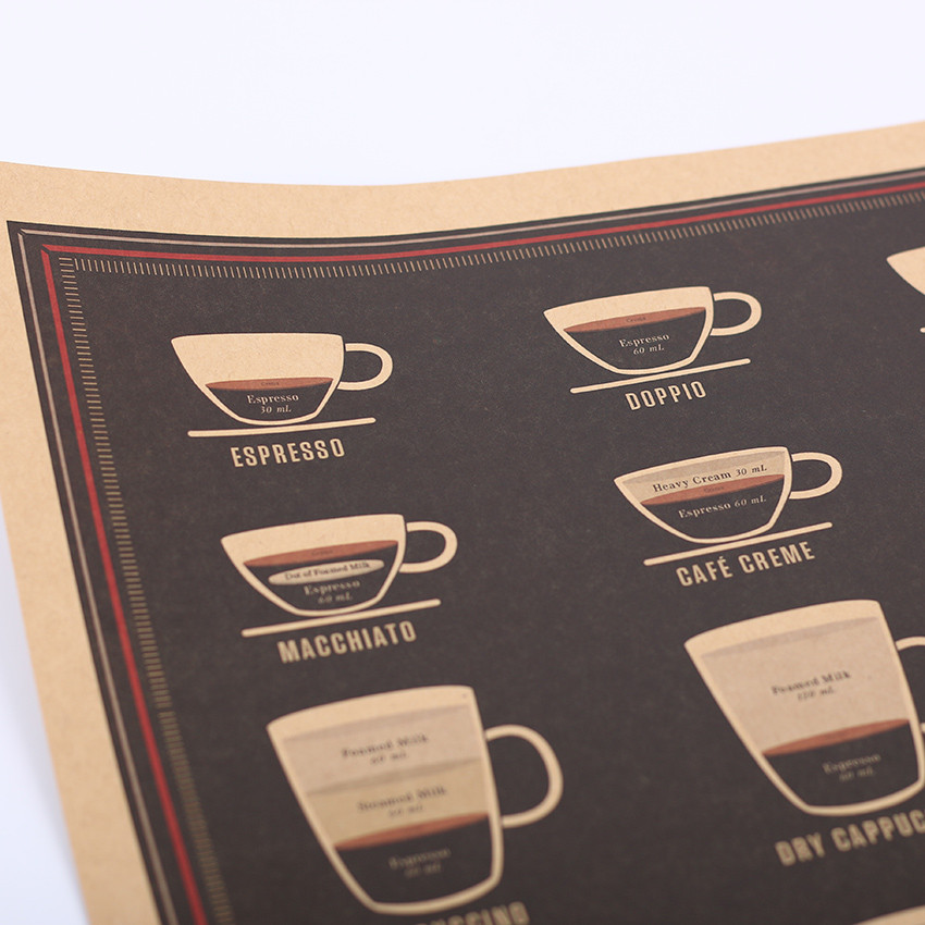 HTB1qLvONpXXXXX4XFXXq6xXFXXXJ - TIE LER Italy Coffee Espresso Matching Diagram Paper Poster For Kitchen