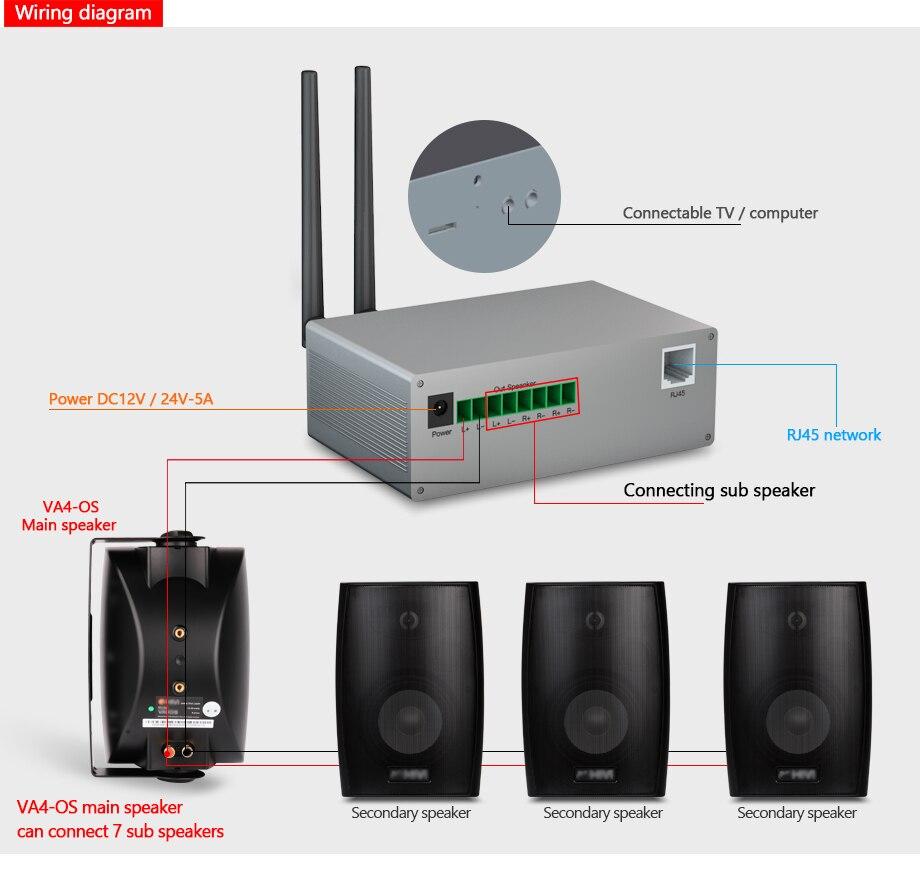 VA4-OS-WiFi- (14)