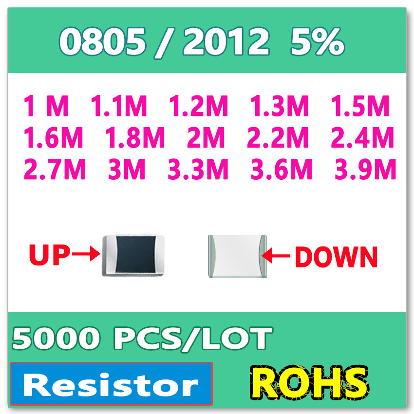 Jasnprosma 2512 J 5% 4000pcs 43r 47r 51r 56r 62r 68r 75r 82r 91r High Quality Smd 6432 Ohm Resistor Replacement Parts & Accessories