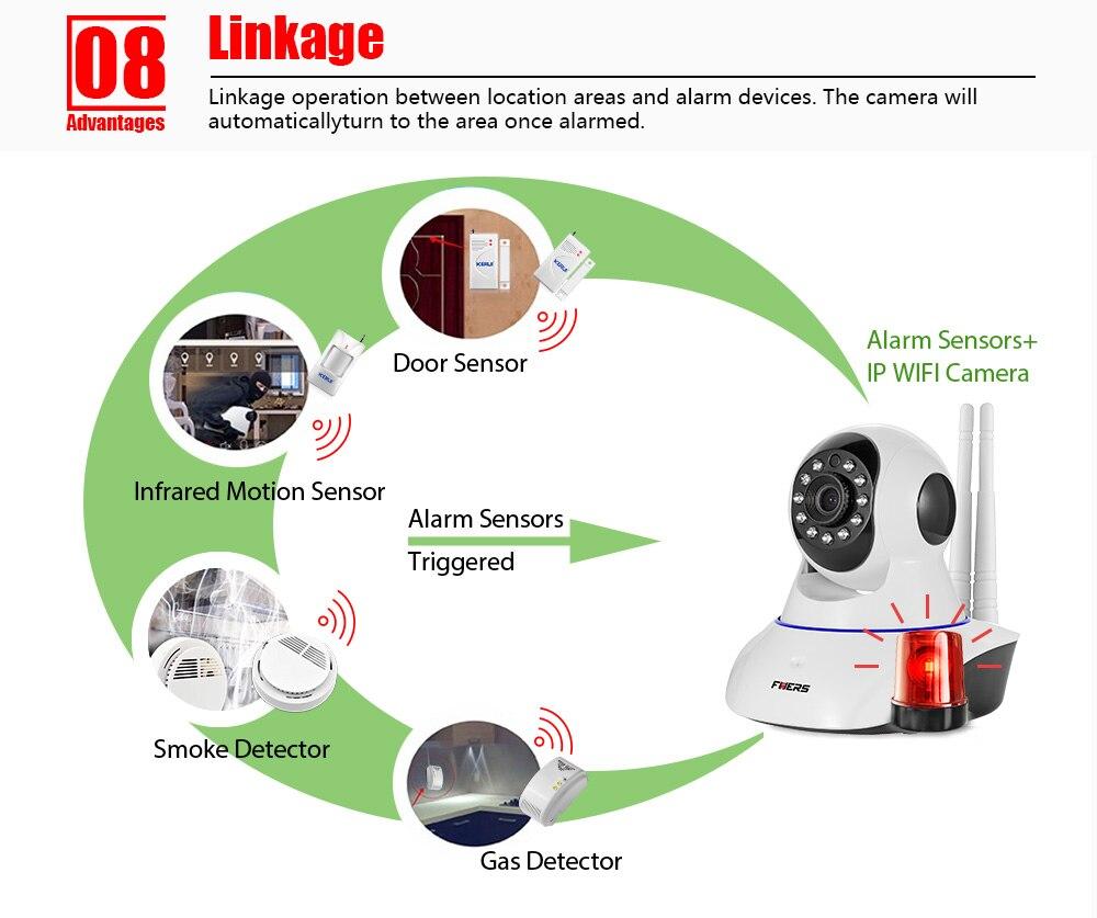Surveillance Remote 16G Lira 10