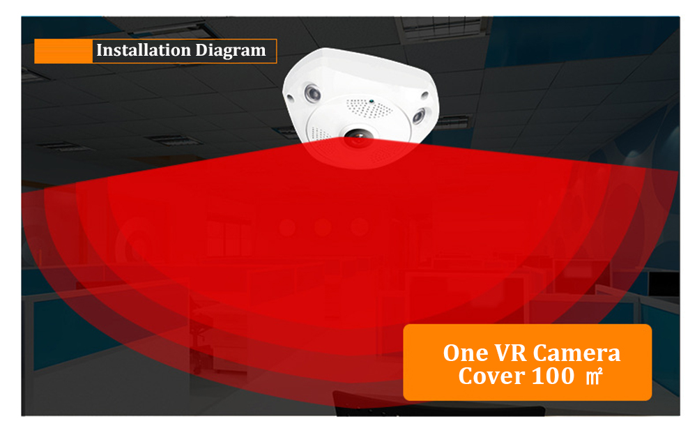 960P 3MP wireless VR ip camera sim card 4G LTE H.264 Security surveillance panoramic 360 degree PTZ Camera with SD Card Slot (8)