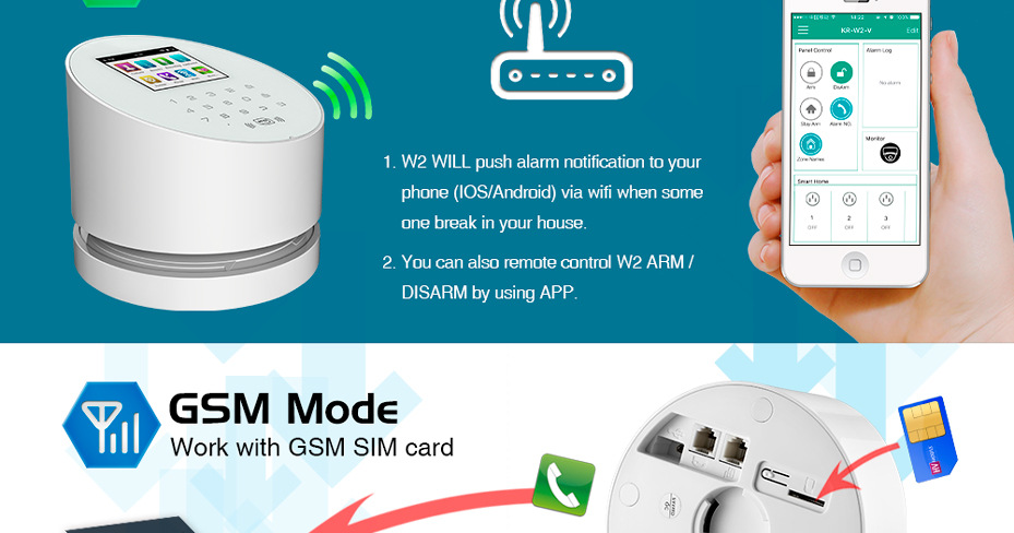 4 home gsm alarm