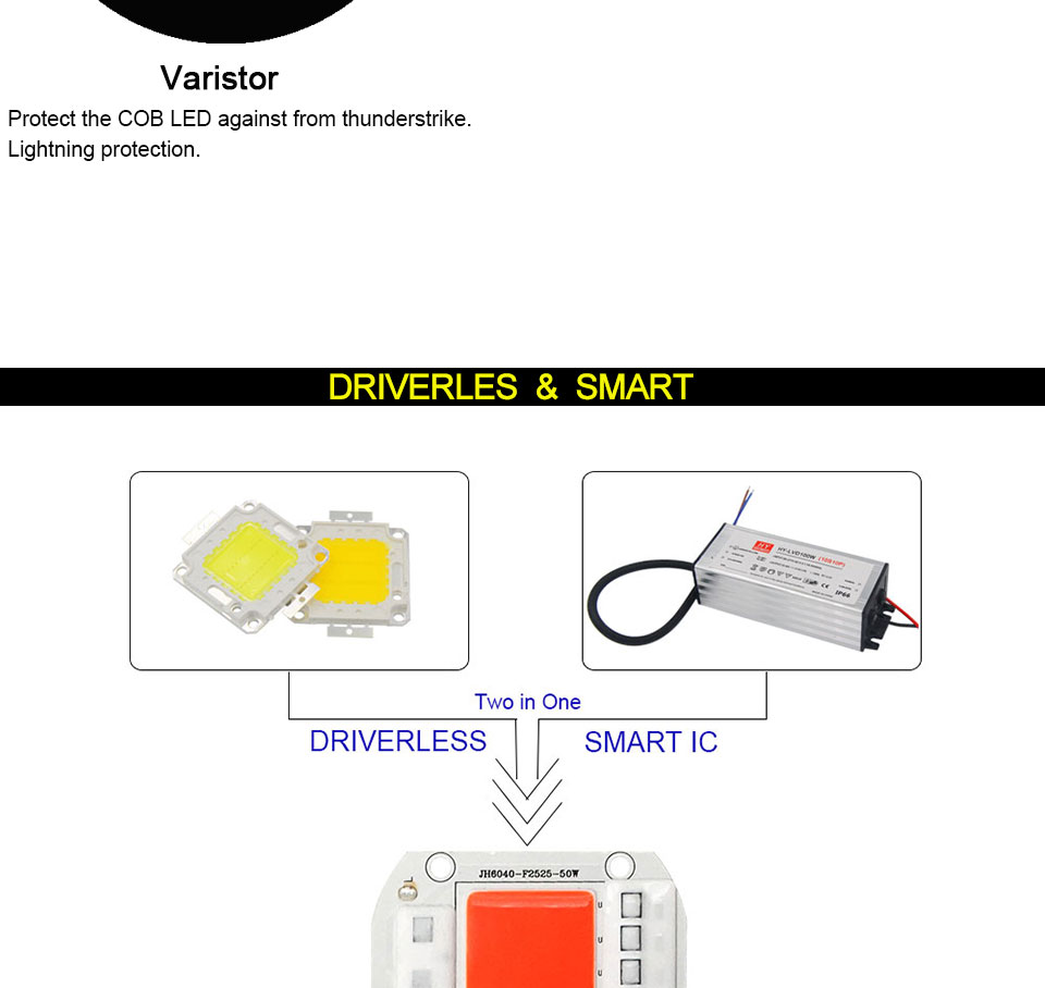 AC 110V 220V LED COB Lamp Chip 20W 30W 50W 100W 150W Full Spectrum LED Plant Grow Light Driverless Smart IC DIY LED Floodlights (11)