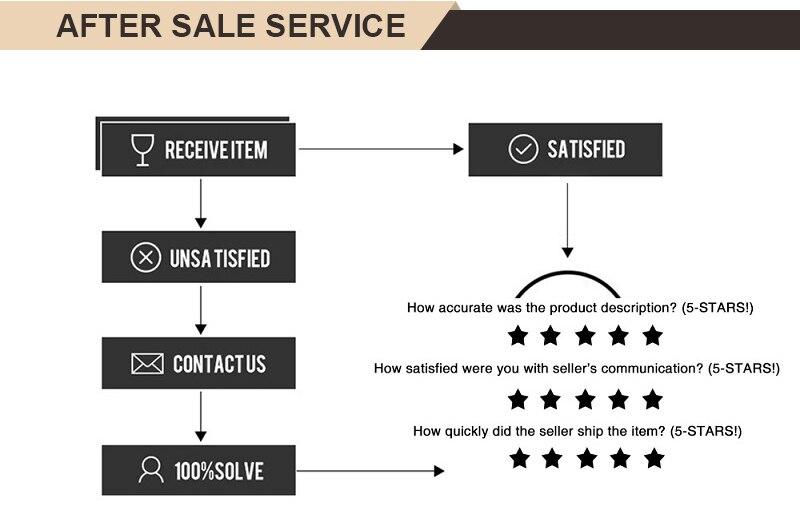 11. After Sale Service