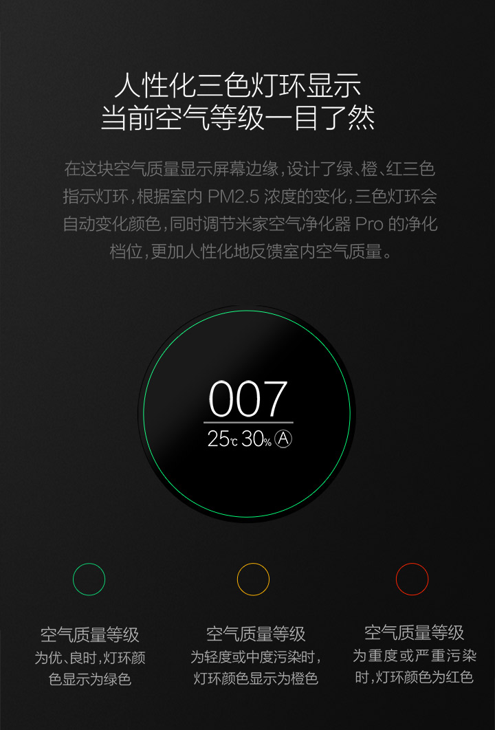 Xiaomi Original Air Purifier Pro Intelligent OLED Screen Wireless SmartPhone APP Control Household Appliances CADR 500m3h 60m3 (5)