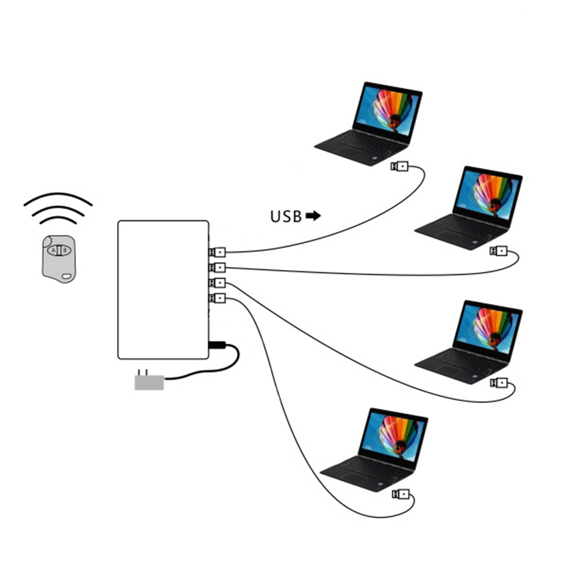 4 port remote control anti theft security laptop,Notebook alarm system,Samsung computer secure display for retail exhibiton<br>