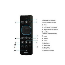 2015  GP830 Multifunction Air Mouse Wireless Keyboard Mouse Built-in Microphone  for Android Tv Box Pc Media Player Remote Game