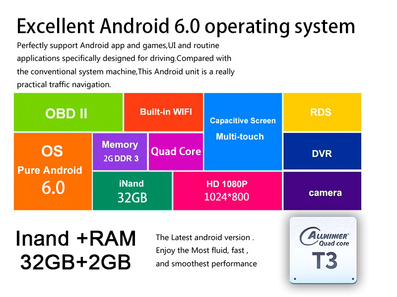 android 6.0 2g 32gb T3 Quad