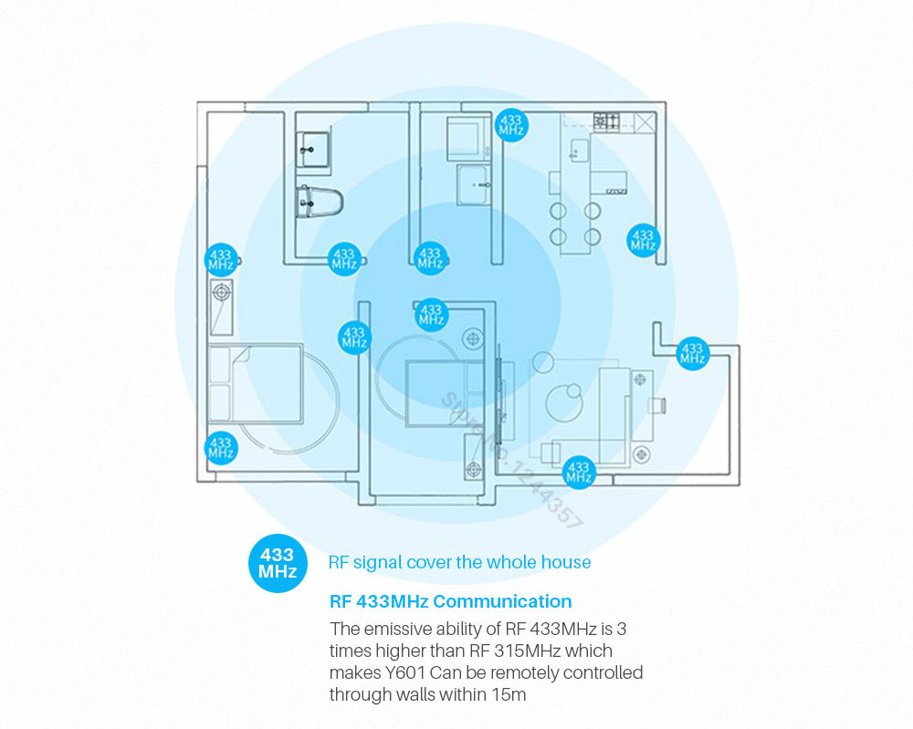 EUUK Standard smart touch switch (3)