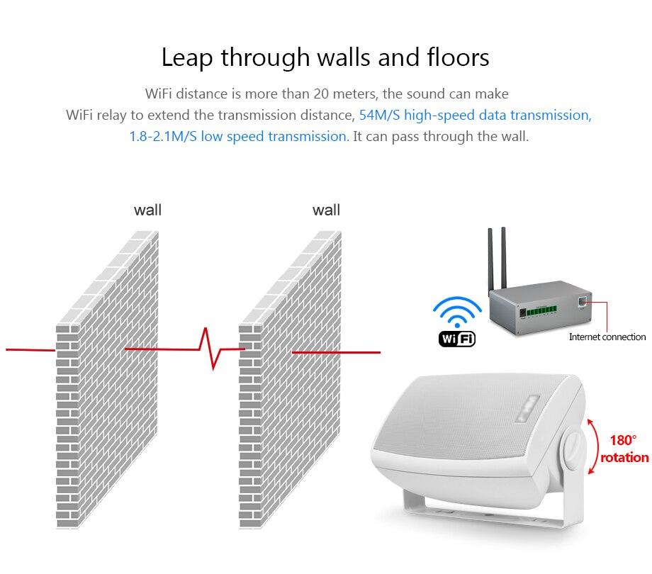 VA4-OS-WiFi- (7)