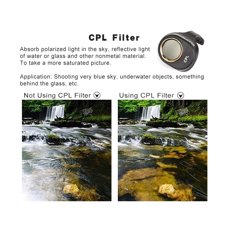CPL Circular Polarizer lens Filter, Multi-coated, High Definition Glass and Aluminum Alloy Frame for DJI SPARK