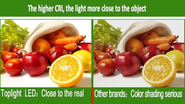 LED Circular Light- 7CRI