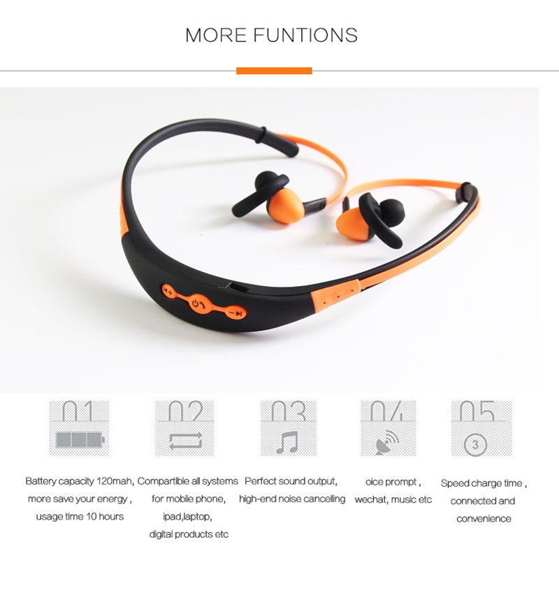 Letike Sport Running Wireless Bluetooth 4.1 Headphones Headset Sweatproof Neckband Bass Noise Isolating Earphones with Mic