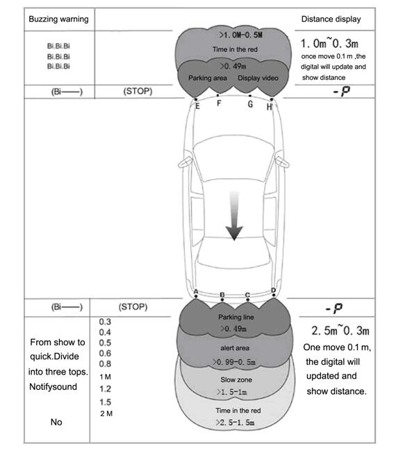 8 sensor parking