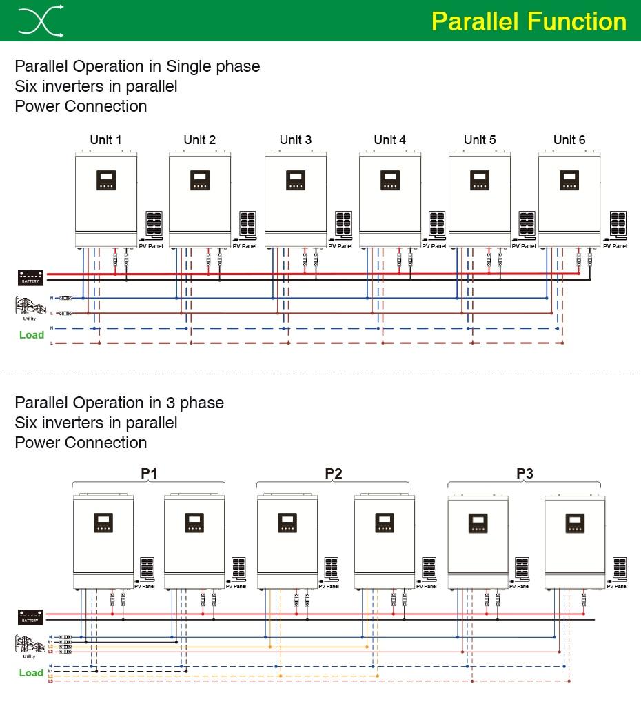 EASUN POWER 10KW Solar Inverter 48V 380V Grid Tie Inverter 3 Phase On Grid Off Grid Inverter With Max Solar Power 14850W MPPT_02