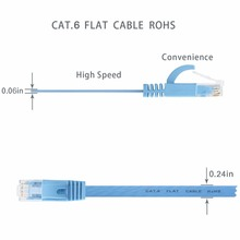 15pcs 25cm 1m cable CAT6 Flat UTP Ethernet Network Cable RJ45 Patch LAN cable black white blue color(China)