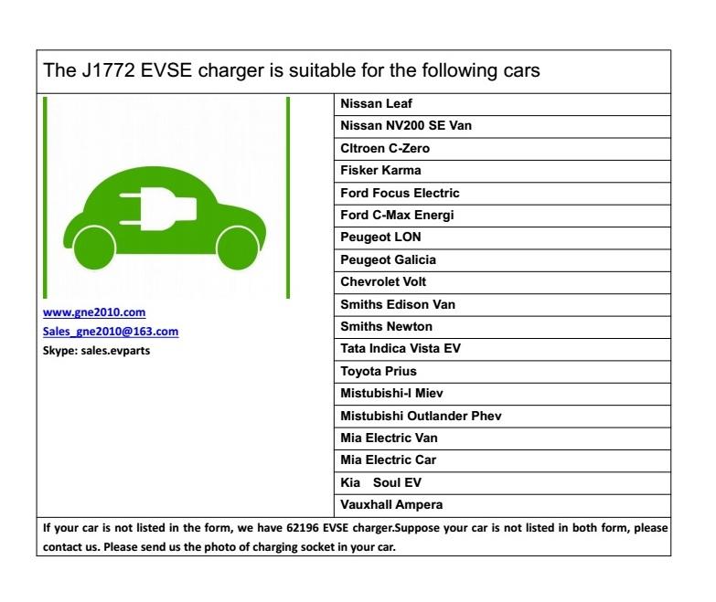 J1772 EVSE CAR MODELS_02