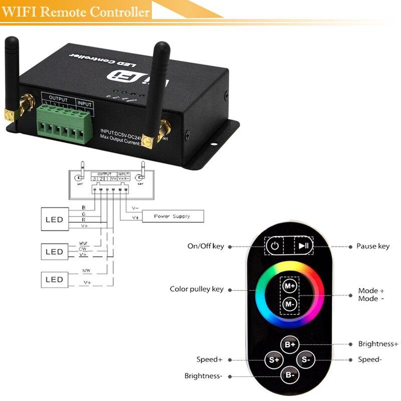 WIFI RGB RF CONTROLLER