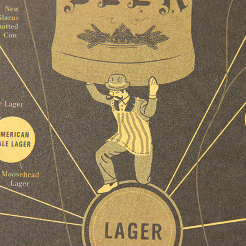 geekoplanet.com - Beer Figure Decoration Kraft Paper Poster