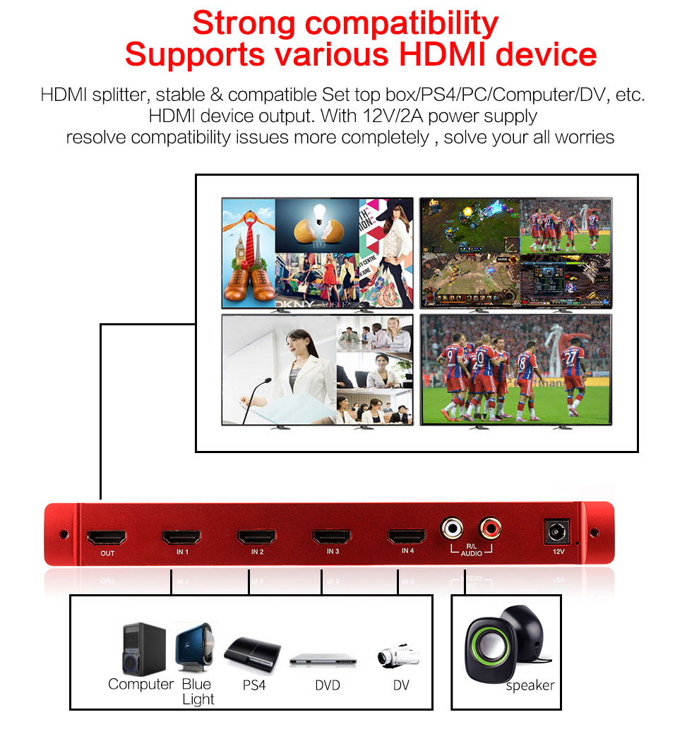 MiraBox 4X1 HDMI Multi-viewer HDMI Quad Screen Real Time Multiviewer with HDMI seamless Switcher 1080p HD IR HDMI Switch (6)