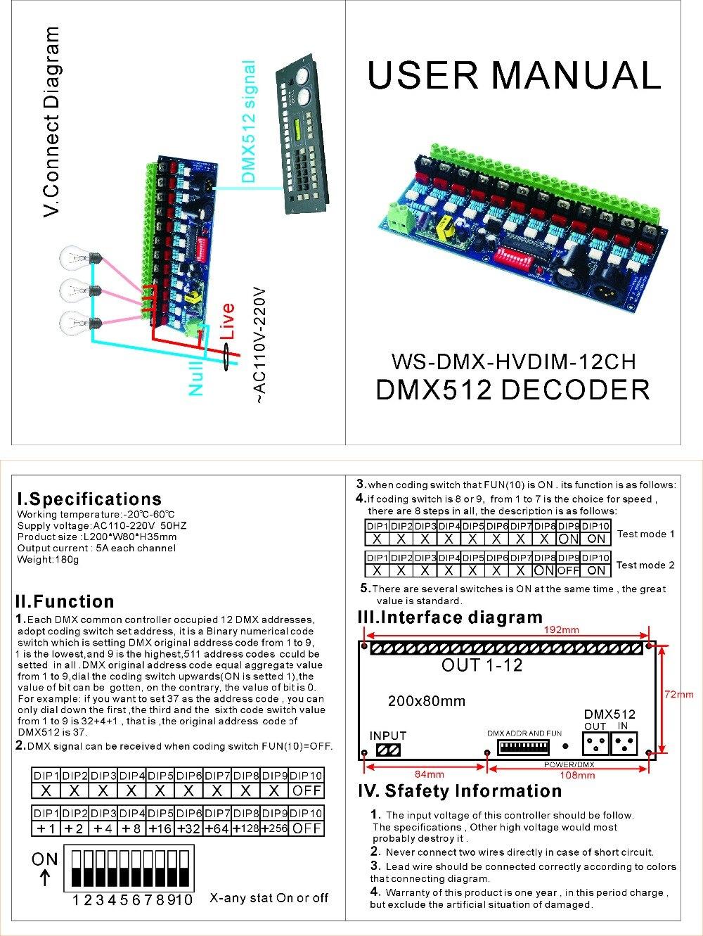 WS-DMX-HVDIM-12CH