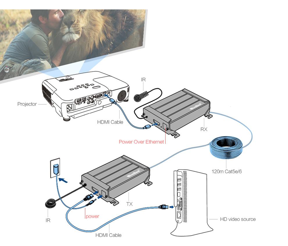 HDMI Extender 379IR-7