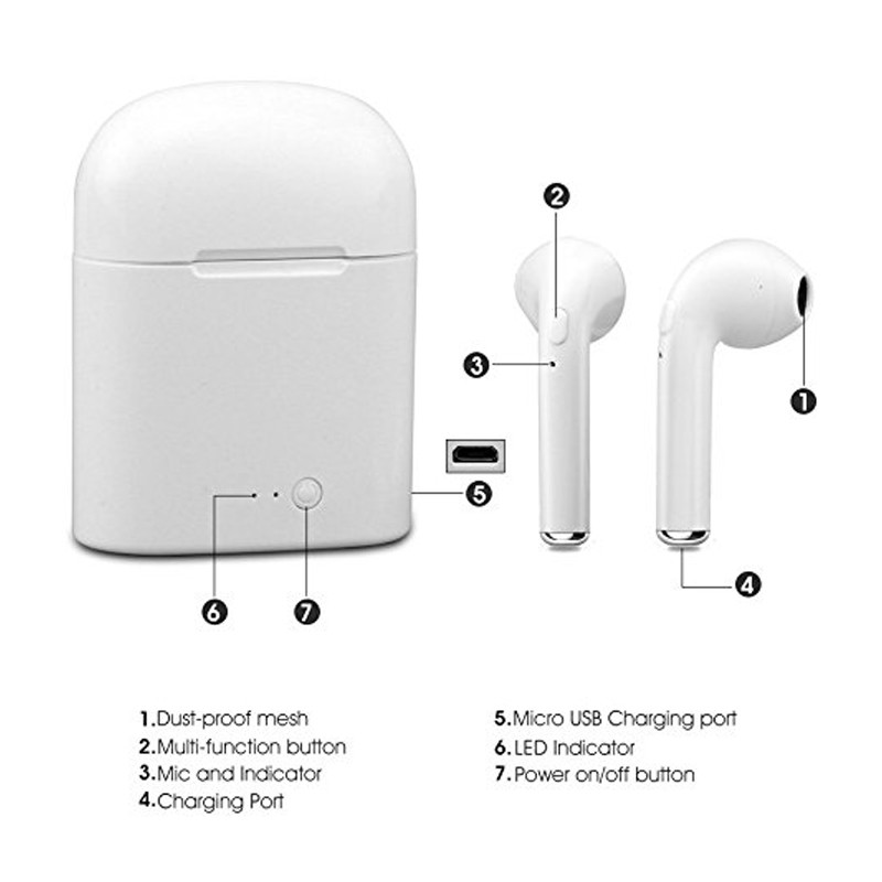 I7S-TWS-Earbuds-Ture-Wireless-Bluetooth-Double-Earphones-Twins-Earpieces-Stereo-Music-Headset-For-Apple-iPhone(1)