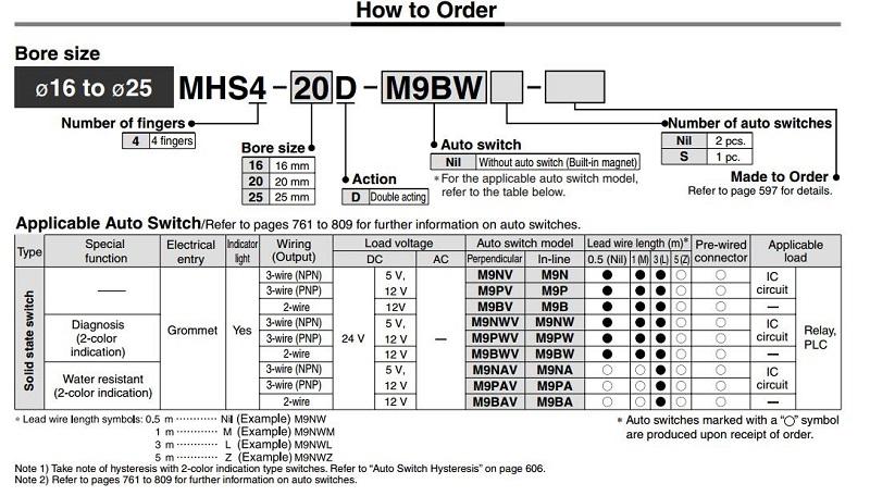 MHS4 1