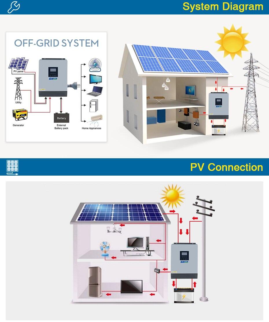 EASUN POWER Solar Inverter 3KVA 24V 220V Hybrid Inverter Pure Sine Wave Built in 50A PWM Solar Charge Controller Battery Charger ISolar SPL 3K-02