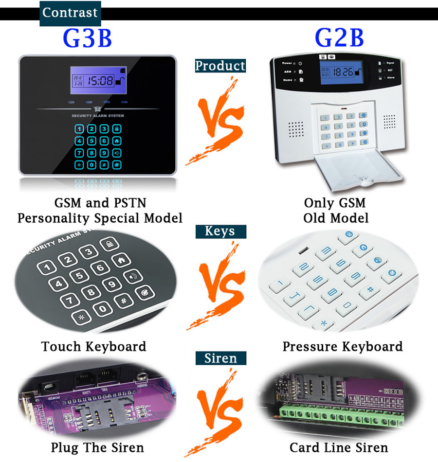 G3B G2B900