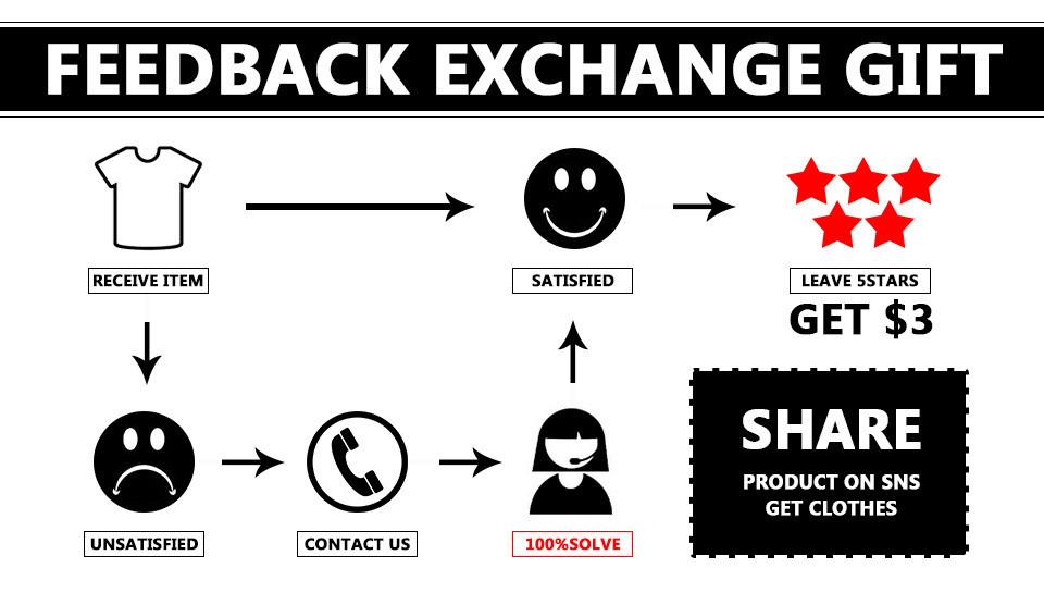 feedback exchange gift