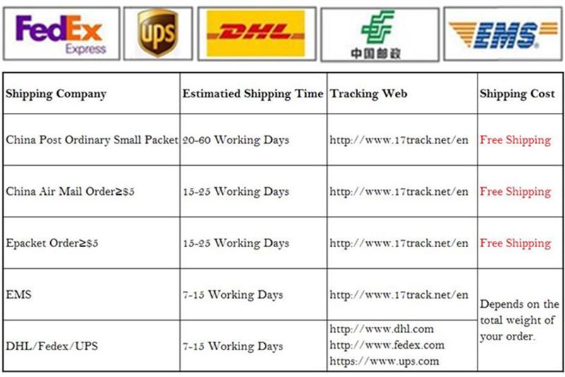 shippingway