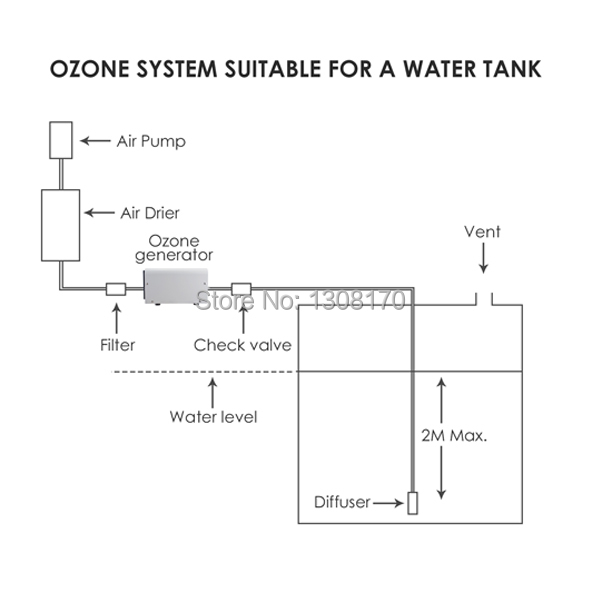 6-Innovative-Life-ozone-generator-OZX-1000BT-Tank