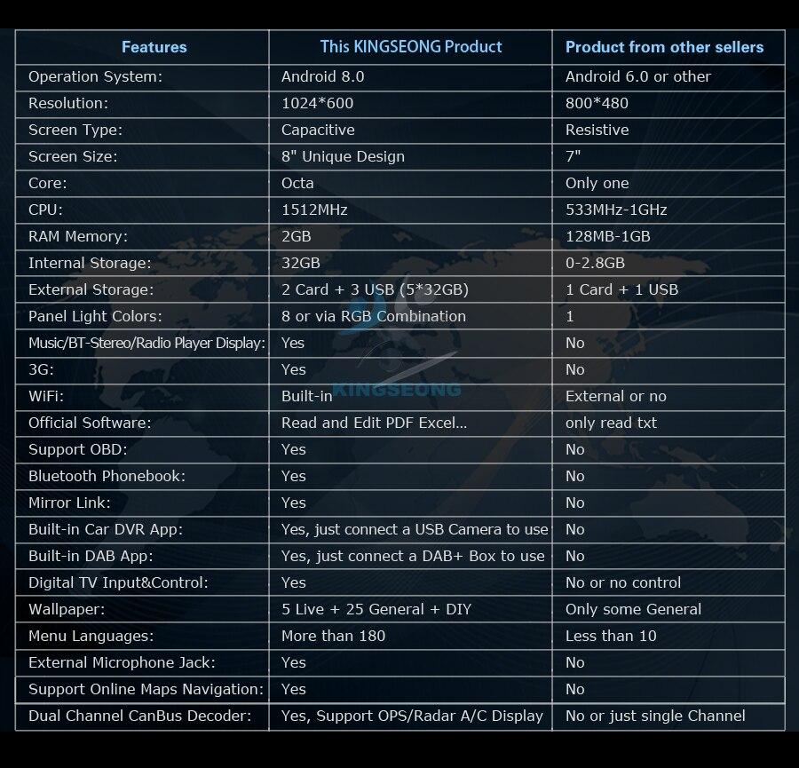 ES5815V-E3-Contrast